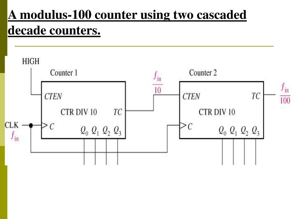 Sequential Circuit Counter Ppt Download Decade Diagram 52 A Modulus 100 Using Two Cascaded Counters