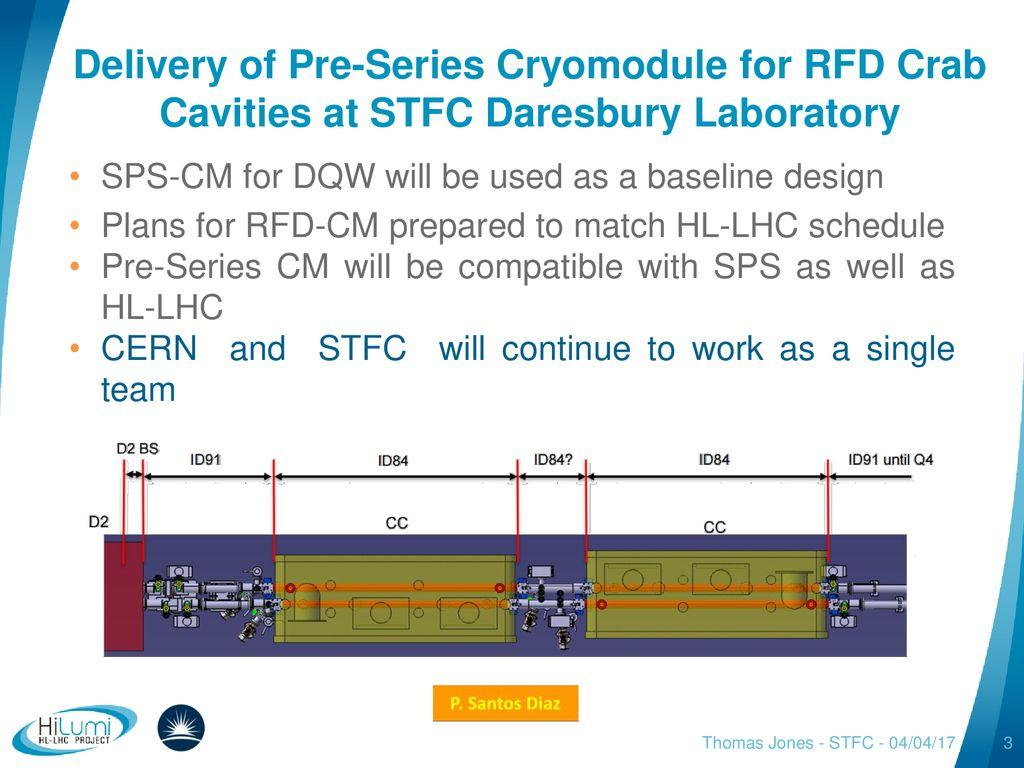 UK RFD Pre-Series cryomodule - ppt download