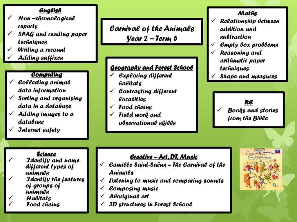 Carnival of the Animals Year 2 – Term 5 - ppt download