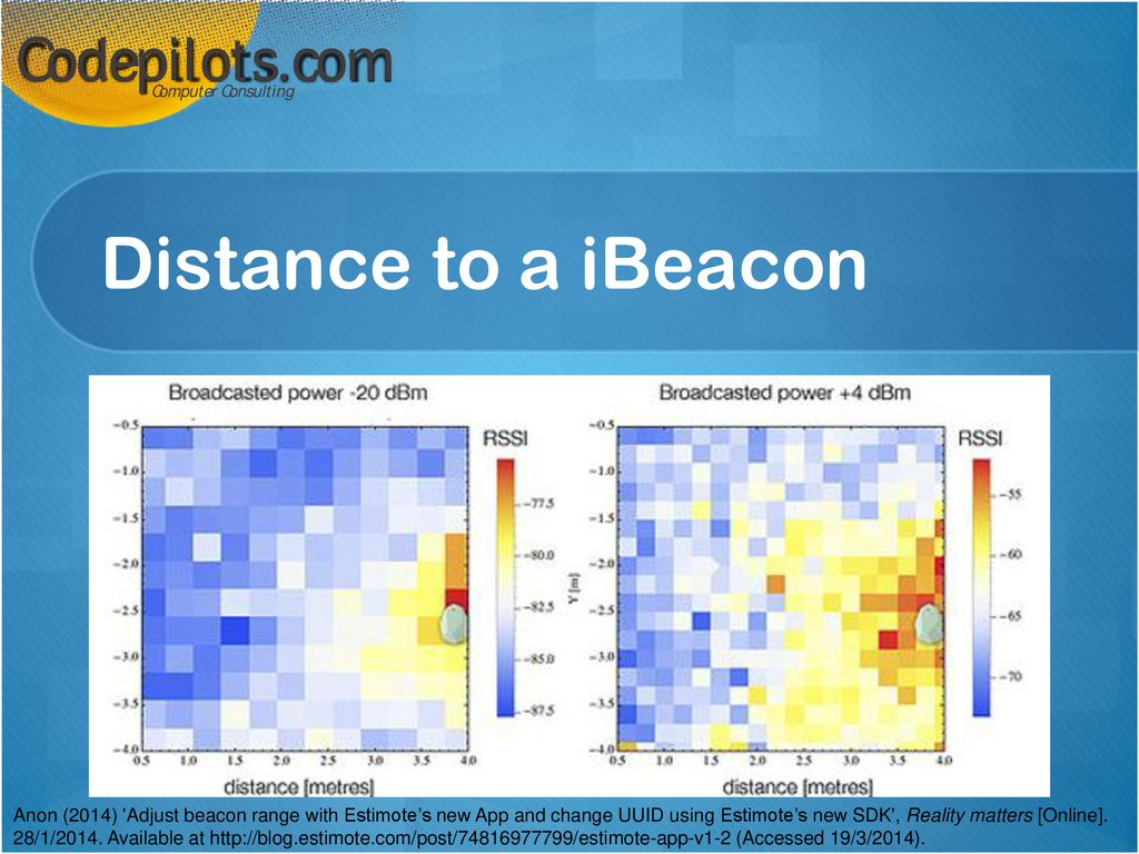 Factors effecting positional accuracy of iBeacons - ppt download