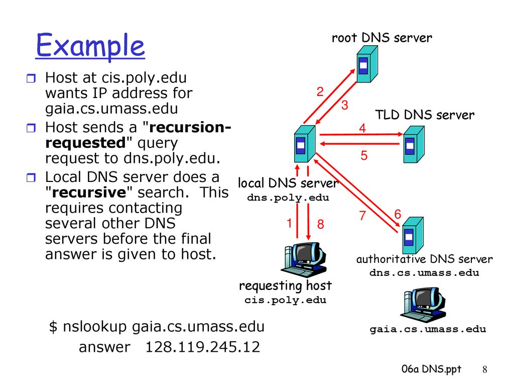 Security Attacks Using DNS Vulnerabilities - ppt download