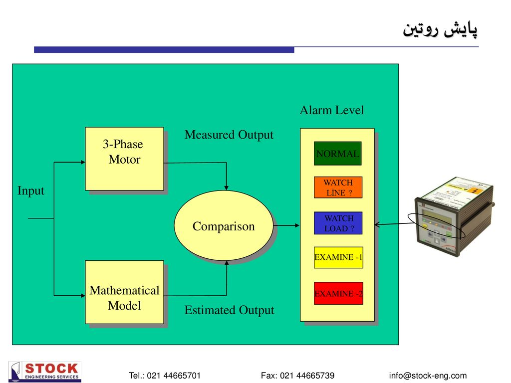 Motor Condition Monitor - ppt download