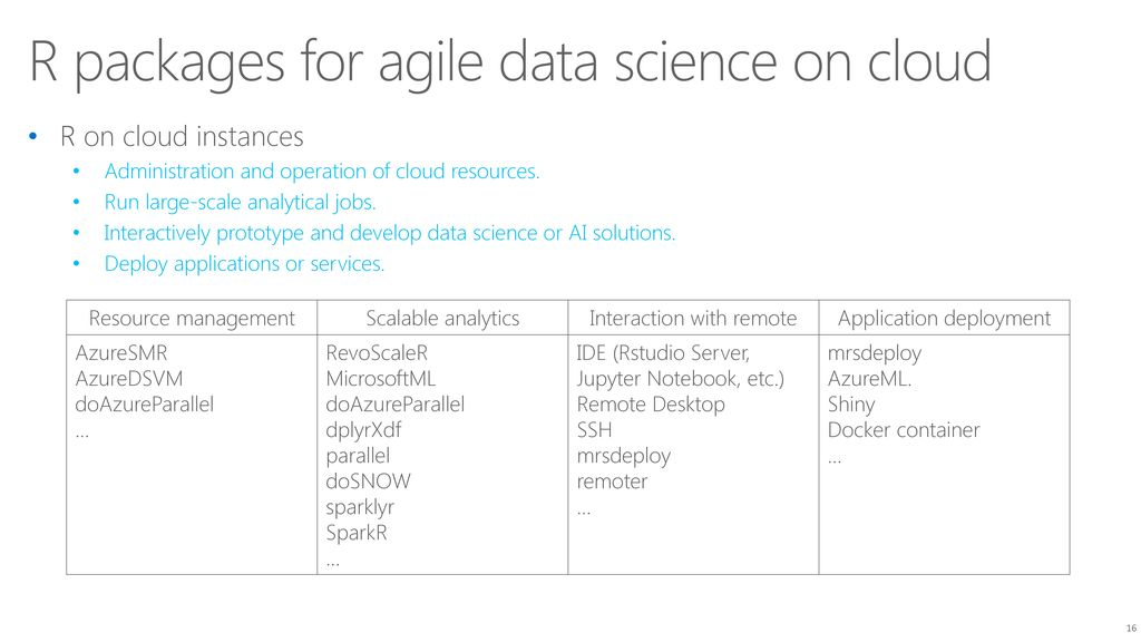 Data Scientist at Microsoft AI & Research - ppt download
