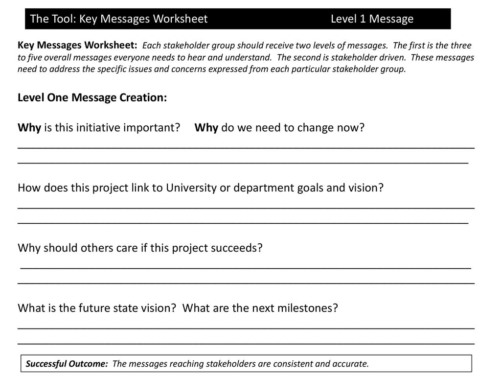 Message Cascade For A New Initiative Ppt Download