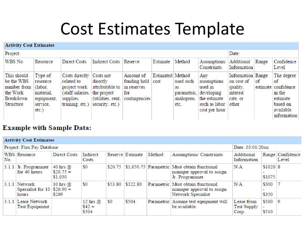 cost estimation factors and template ppt download