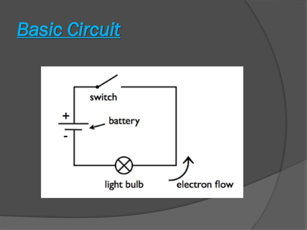 Sec 23 Analyzing And Building Electrical Circuits Ppt Download Electric Circuit 3 Basic
