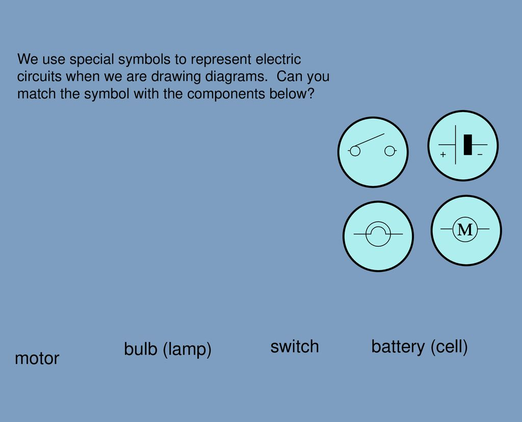 What Is An Electric Circuit Ppt Download With Switch Battery And Lamp A Series 11 Bulb