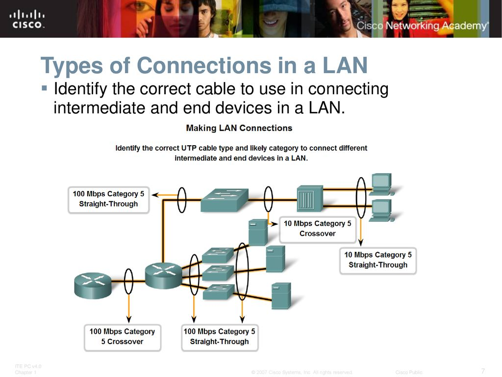Planning And Cabling Networks Ppt Download Straight Ethernet Cable Cat 5 Wiring Diagram Types Of Connections In A Lan