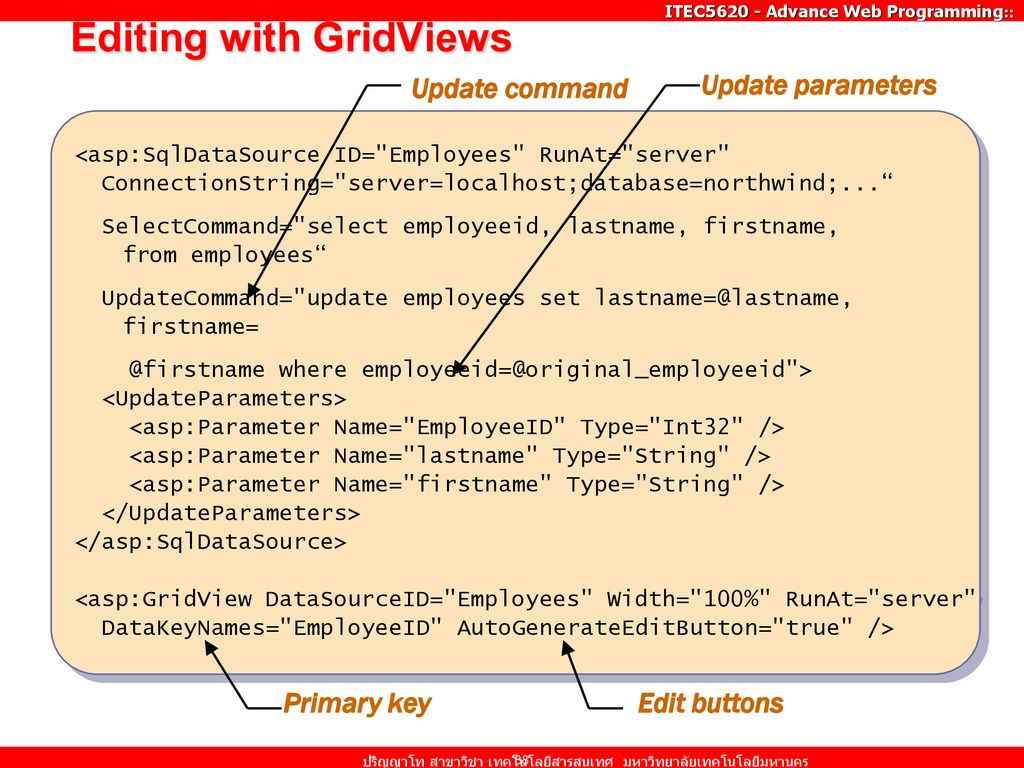 Advance Web Programming - ppt download
