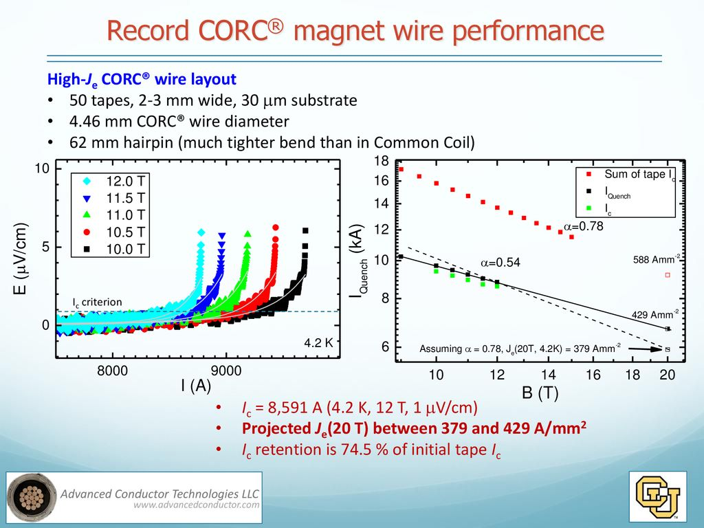 High-field magnets wound from CORC® cables and wires - ppt download