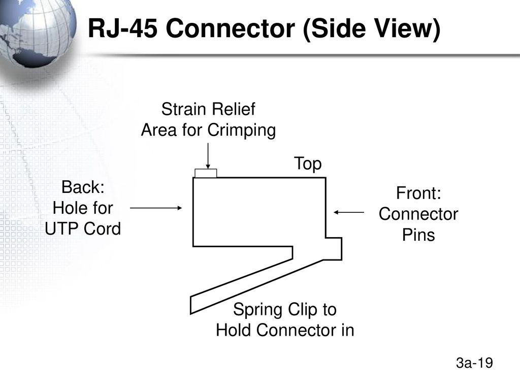 Hands On Cutting And Connectorizing Utp Ppt Download Rj 45 Connector Wiring 19