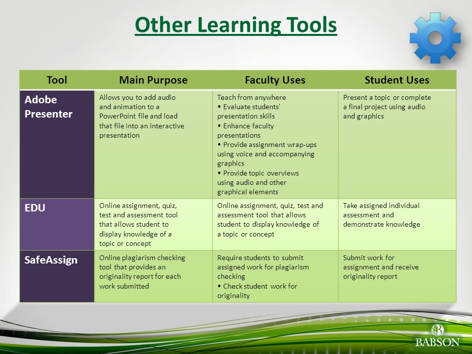 Other Learning Tools Tool Main Purpose Faculty Uses Student Uses