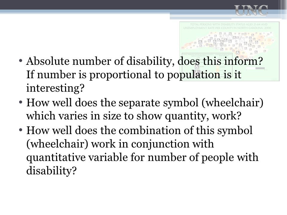 Absolute number of disability, does this inform