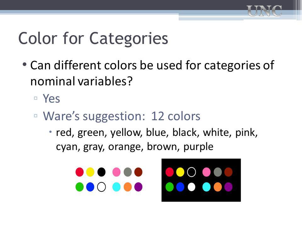 Color for Categories Can different colors be used for categories of nominal variables Yes. Ware's suggestion: 12 colors.