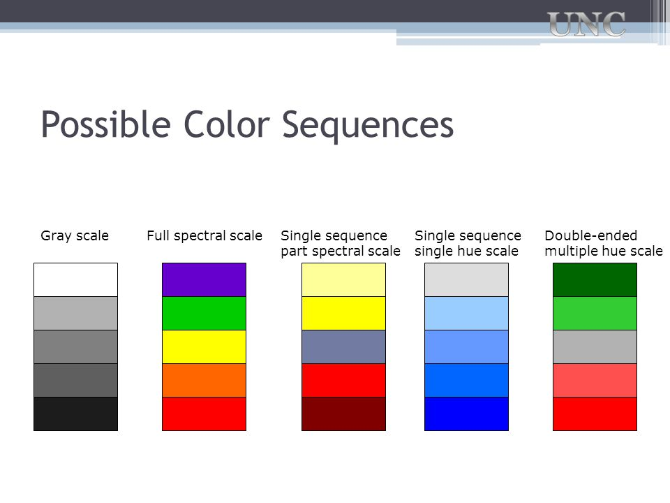 Possible Color Sequences