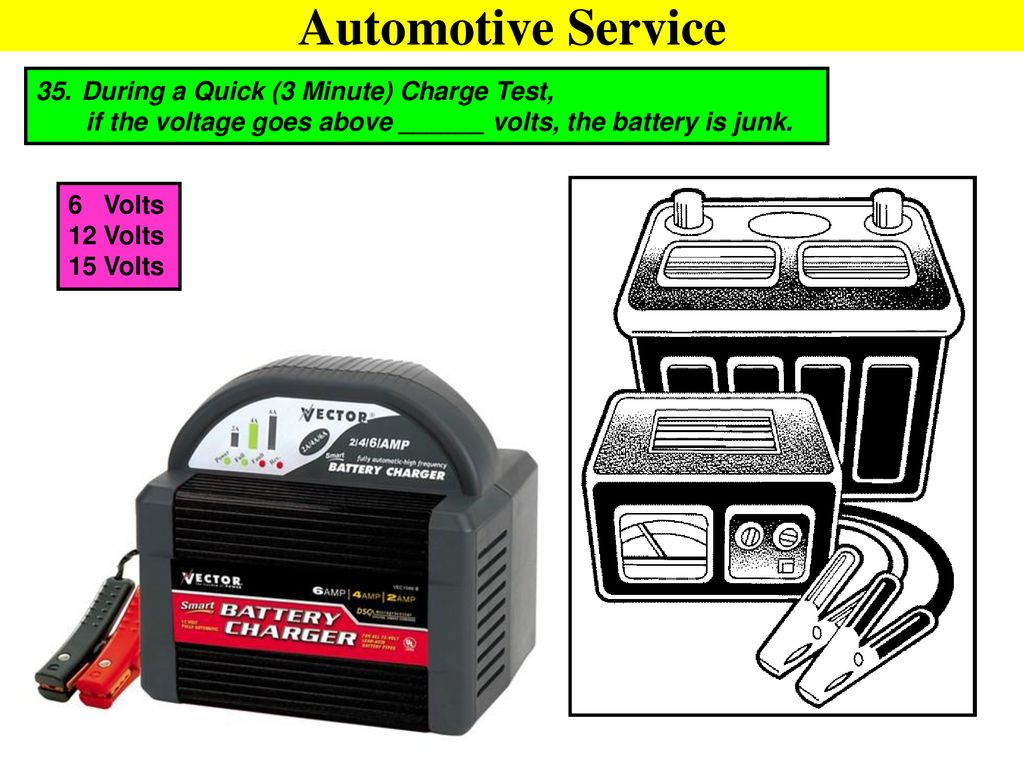 Automotive Service During A Quick 3 Minute Charge Test