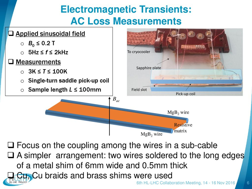 Transient Thermal Electromagnetic Behaviour Of Hl Lhc Sc Link Ppt Ac Electromagnet Wiring 6 Transients Loss Measurements