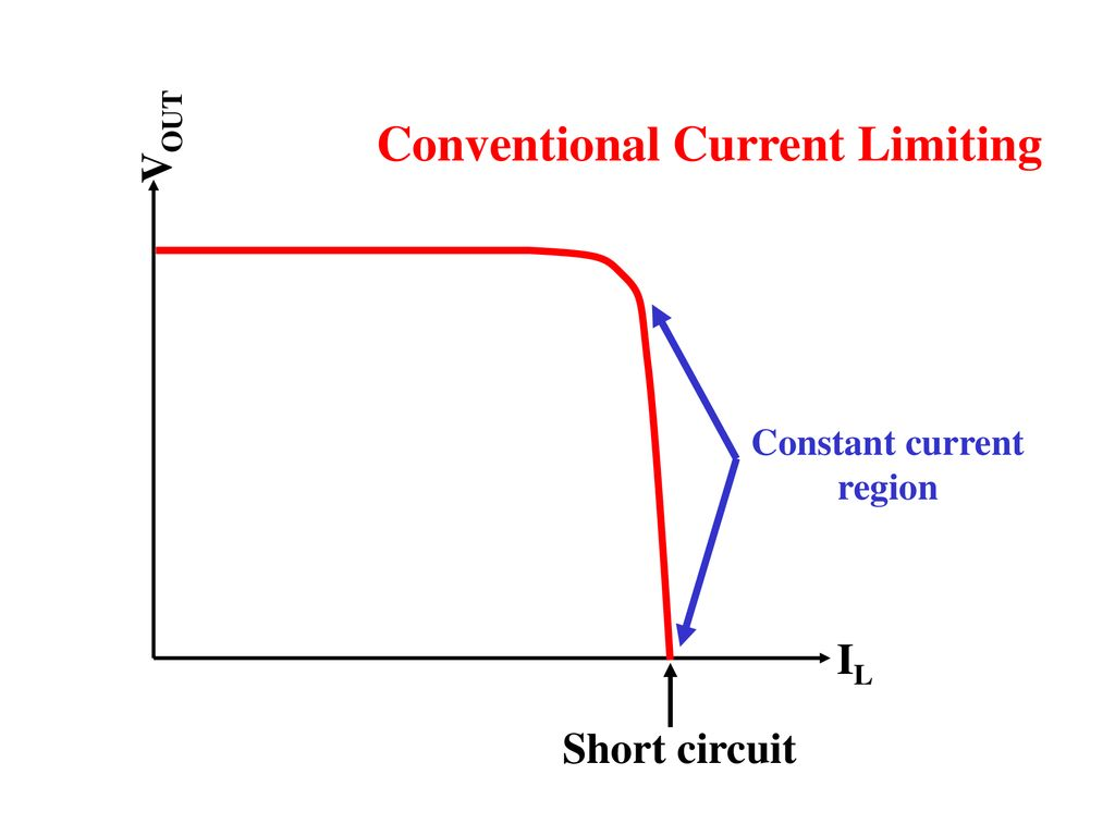 Principles Applications Ppt Download Current Limiting Circuit Conventional