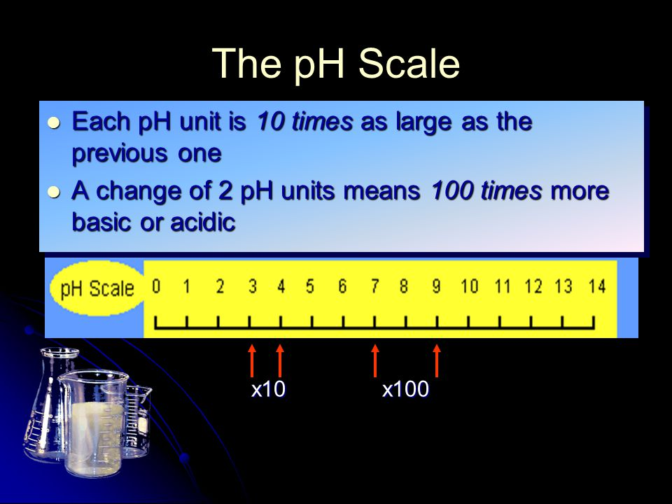 The pH Scale Each pH unit is 10 times as large as the previous one