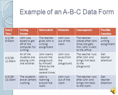 abc data collection form