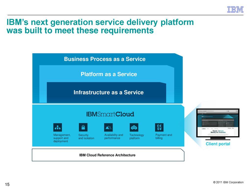 16 IBM's next generation service delivery ...