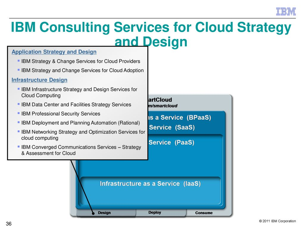 37 IBM Consulting Services for Cloud ...