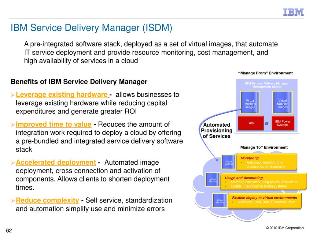 62 IBM Service Delivery Manager ...