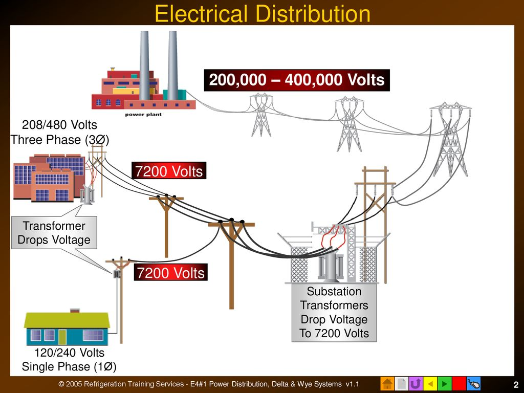 E4 Electrical Installation Ppt Download 120 240v 1 Phase Wiring Diagram Distribution