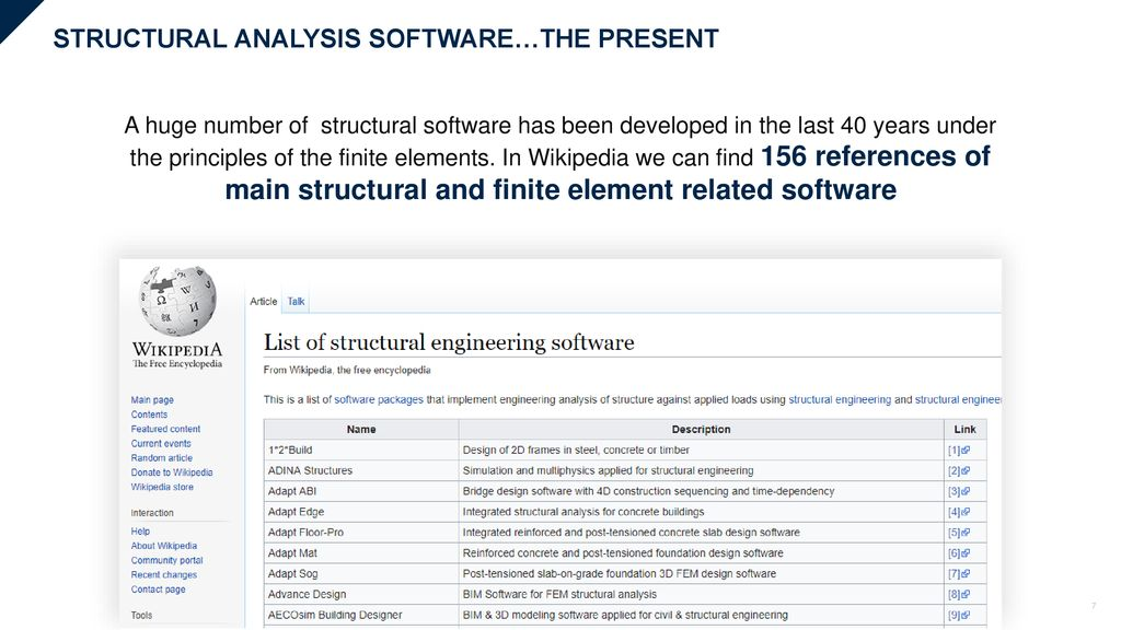Software for Structural engineering  Past, Present and