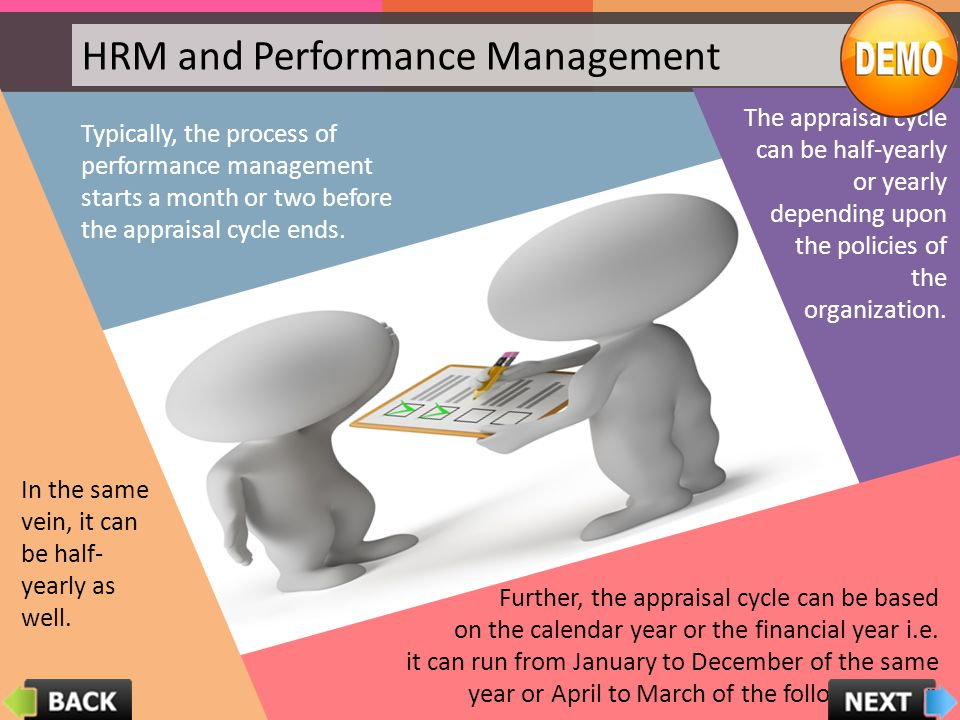 HRM and Performance Management
