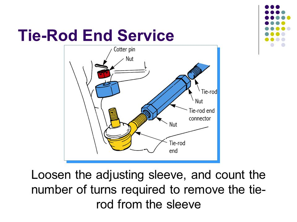 Tie-Rod End Service Loosen the adjusting sleeve, and count the number of turns required to remove the tie-rod from the sleeve.
