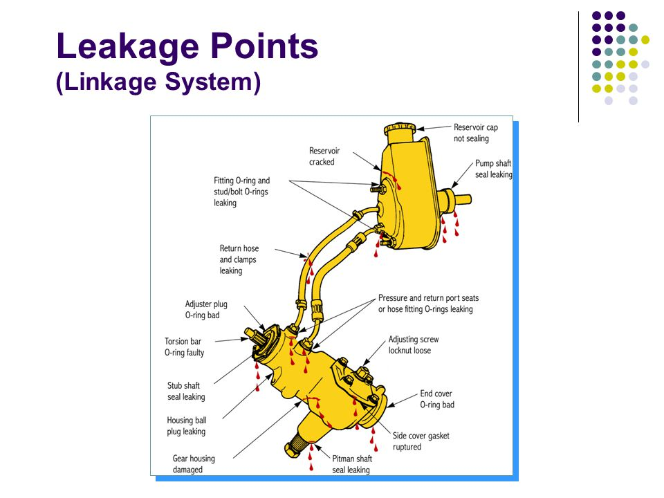 Leakage Points (Linkage System)