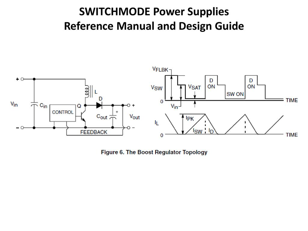 SWITCHMODE Power Supplies Reference Manual and Design Guide. 7 SWITCHMODE  ...