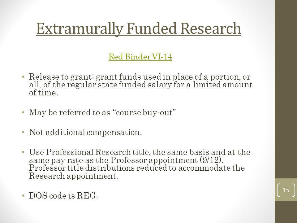 Extramurally Funded Research
