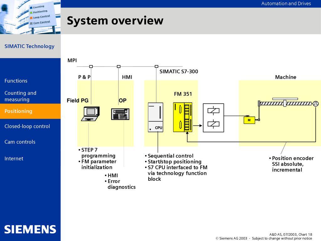 18 System ...