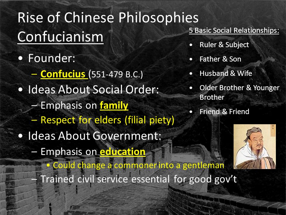 Rise of Chinese Philosophies Confucianism