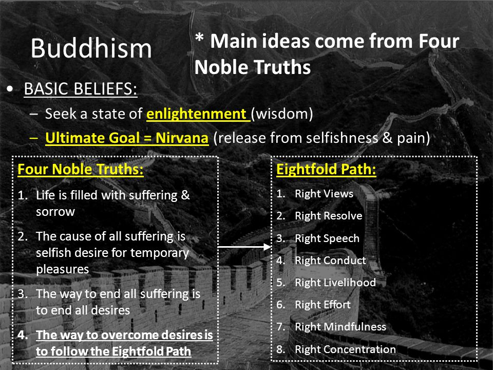 Buddhism * Main ideas come from Four Noble Truths BASIC BELIEFS: