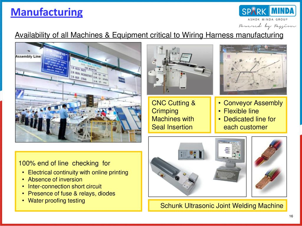A Capability Presentation Ppt Download Wiring Harness Manufacturing Equipment 16 Availability Of All Machines Critical To