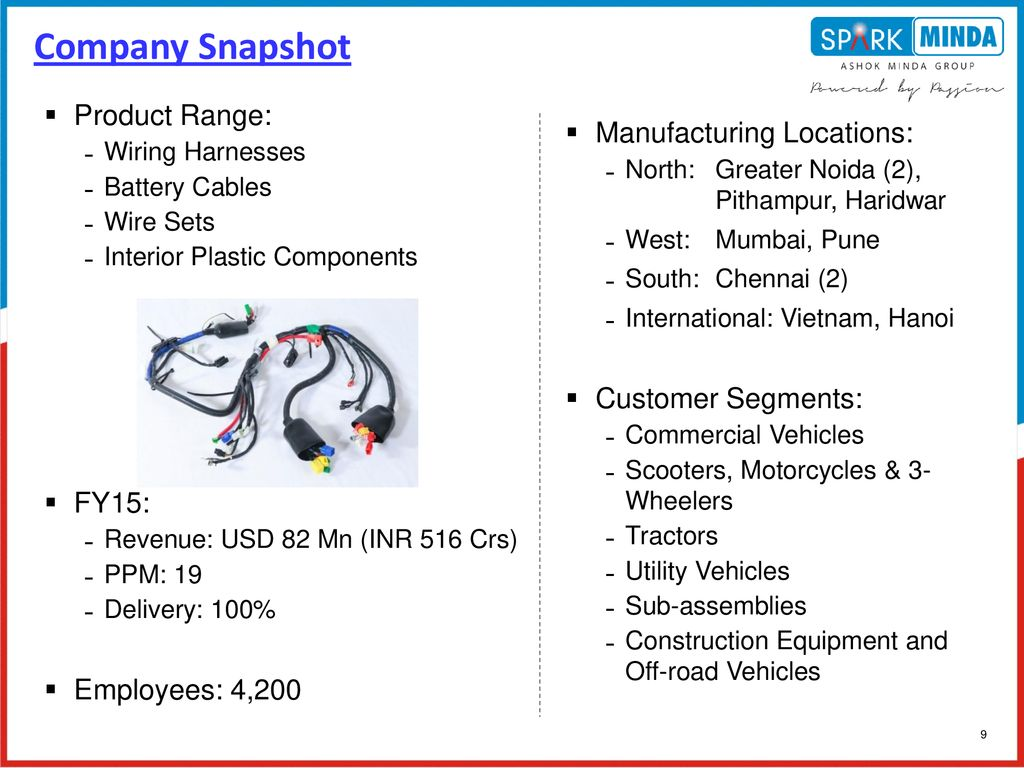 A Capability Presentation Ppt Download Automobile Wiring Harness Manufacturers 2 Company Snapshot Product Range Manufacturing Locations