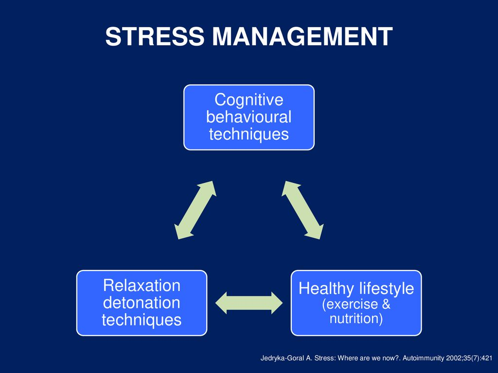 behavioural techniques for stress