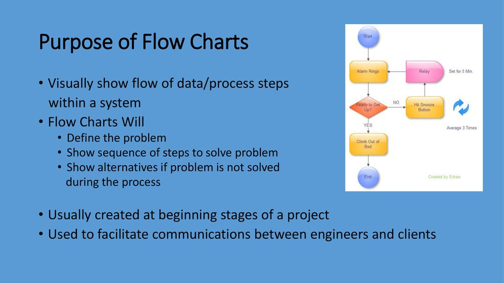 Flow Charts What Are They Good For Ppt Download