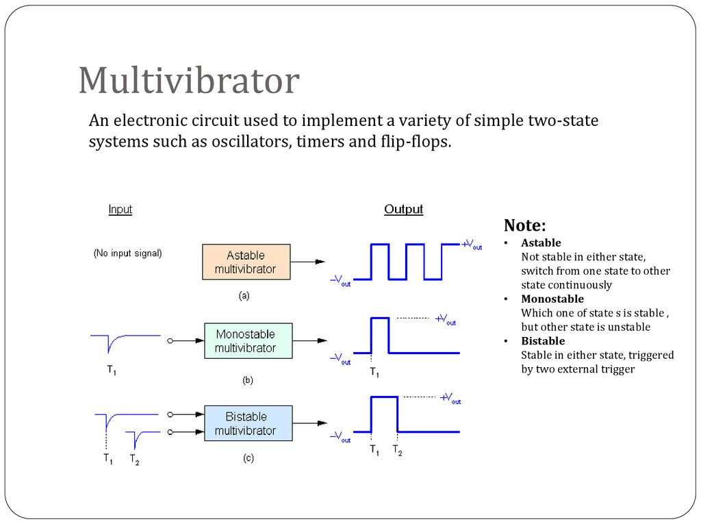 Multivibrator Ppt Download Basic Monostable Based Ic Timer 555 2 An Electronic Circuit