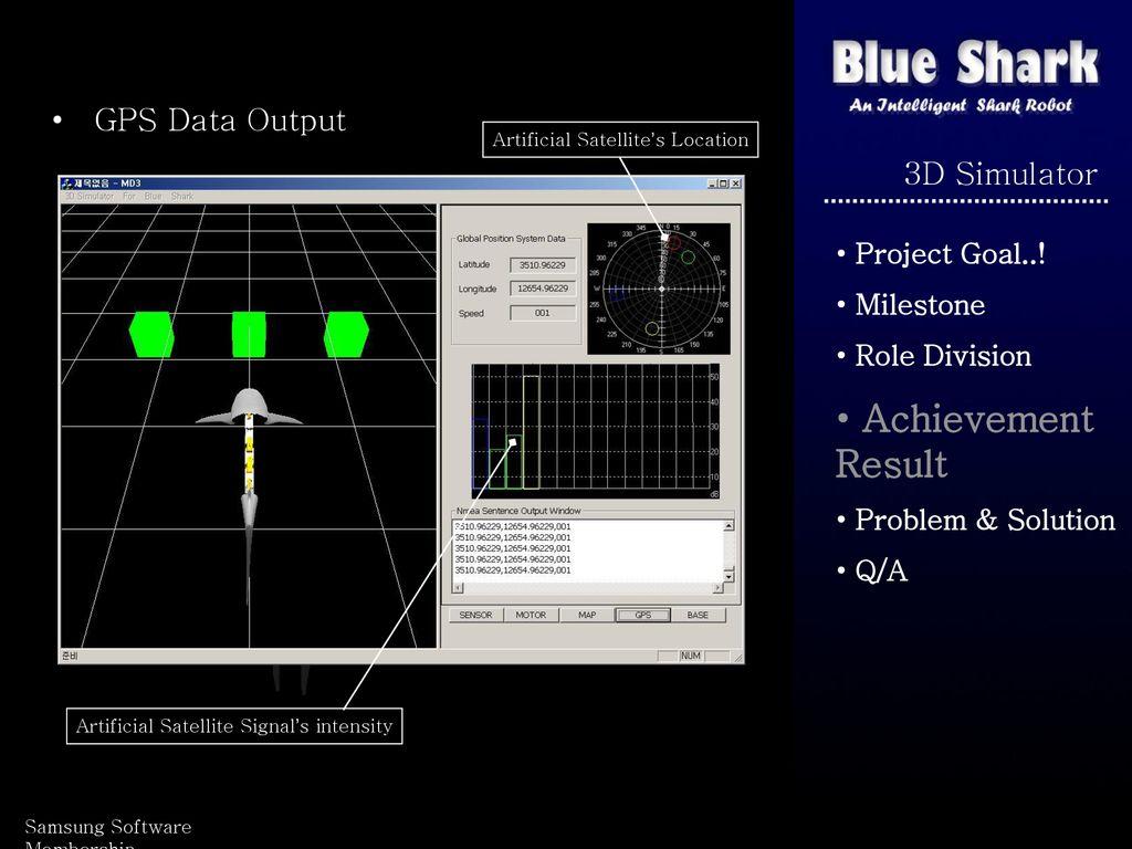 Gps Position Simulator