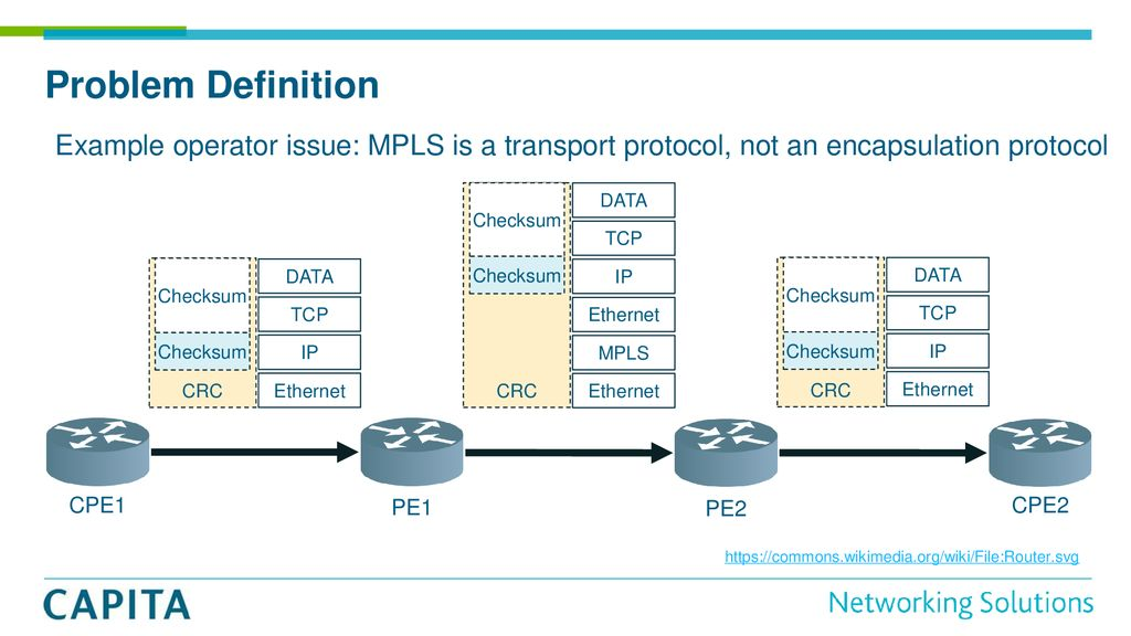 Open Source Network Performance and Validation Testing - ppt download
