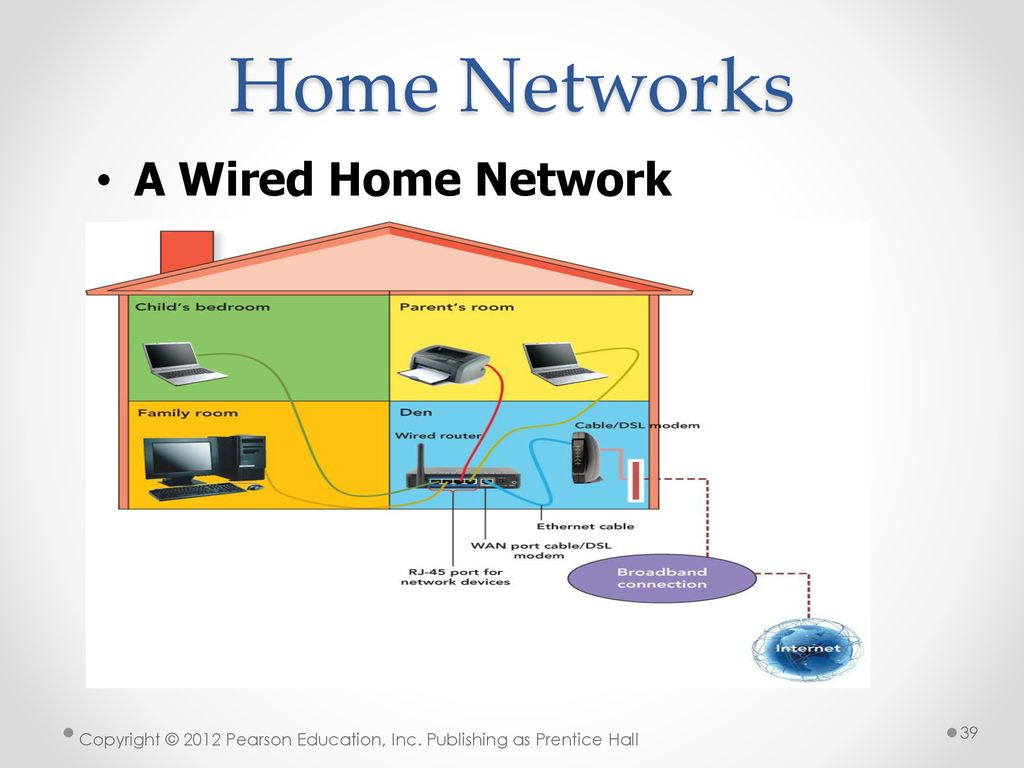 Computers Are Your Future Twelfth Edition Ppt Download Home Network Connection Diagram 39 Networks A Wired