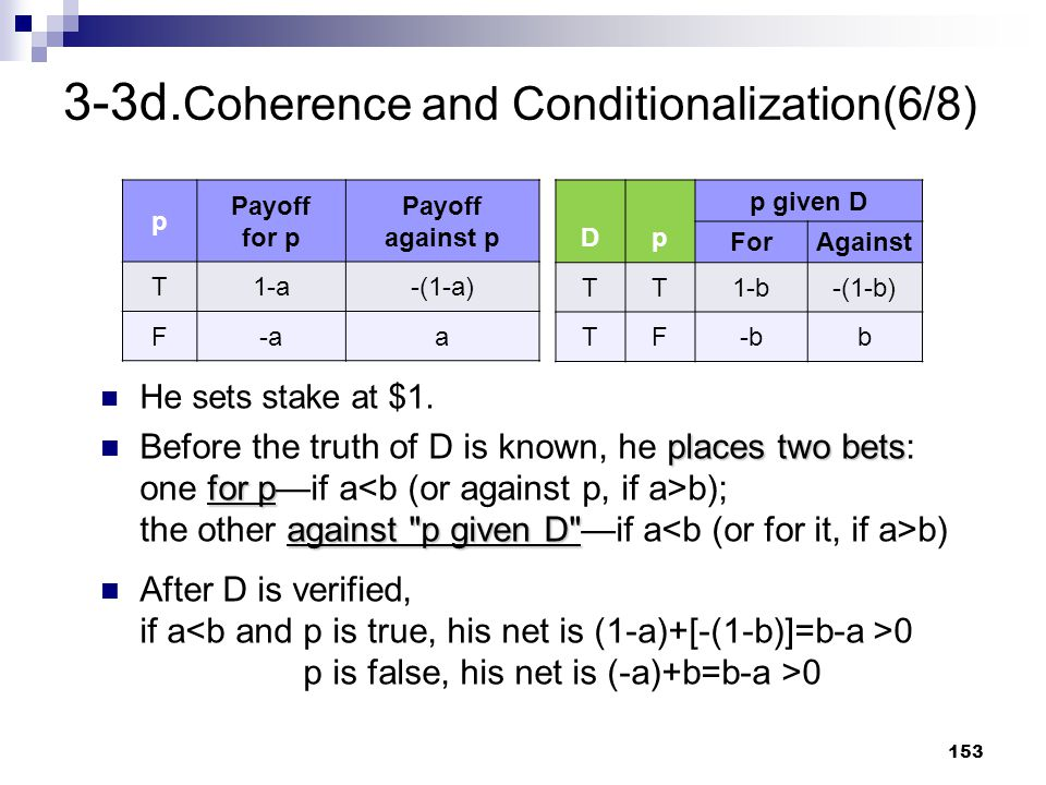 3-3d.Coherence and Conditionalization(6/8)