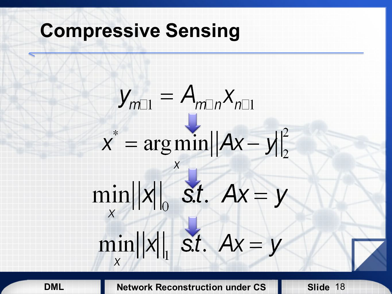 Compressive Sensing The option that we have here is to use other l-p norms to see if they can help.