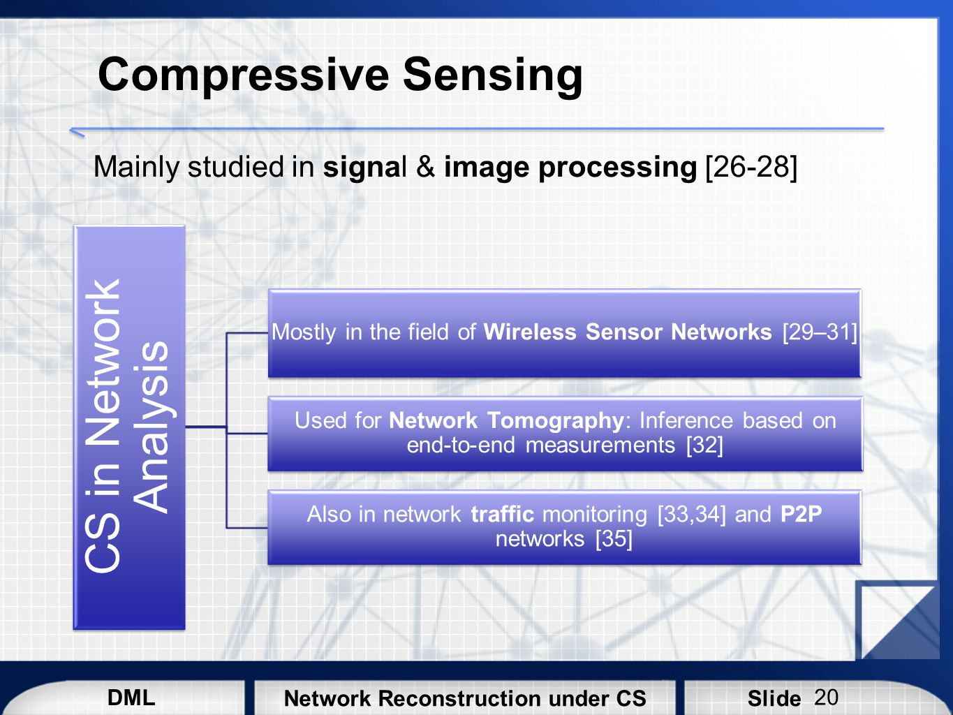 CS in Network Analysis Compressive Sensing