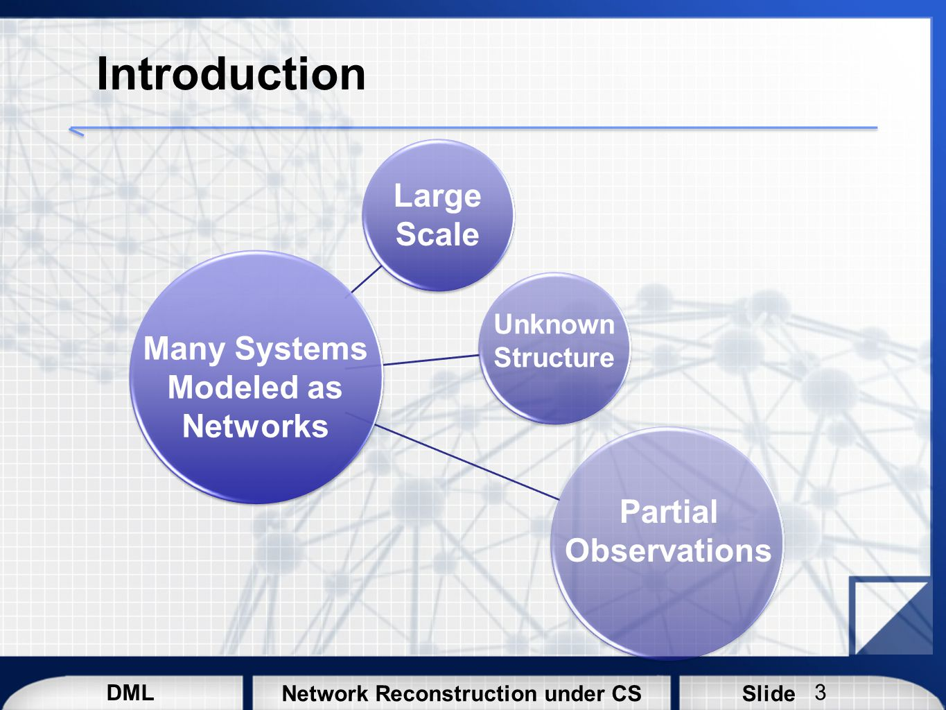 Introduction Large Scale Many Systems Modeled as Networks Partial
