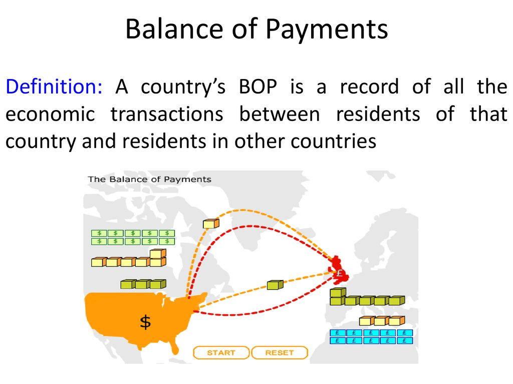 unit: the macroeconomy - ppt download